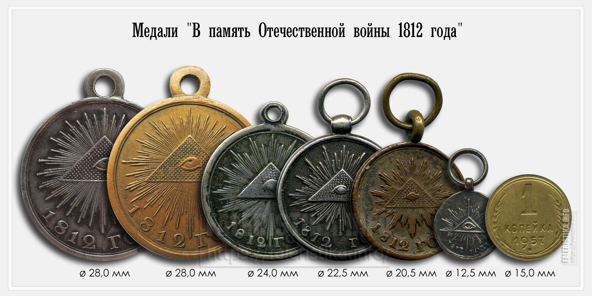 """Сравнение диаметров медалей """"В память Отечественной войны 1812 года"""""""